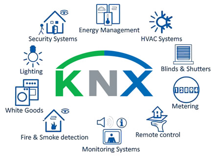 KNX system for BMS